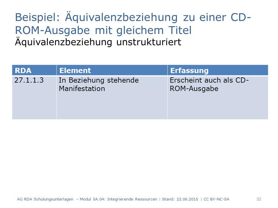 32 RDAElementErfassung 27.1.1.3In Beziehung stehende Manifestation Erscheint auch als CD- ROM-Ausgabe AG RDA Schulungsunterlagen – Modul 5A.04: Integrierende Ressourcen | Stand: 22.06.2015 | CC BY-NC-SA Beispiel: Äquivalenzbeziehung zu einer CD- ROM-Ausgabe mit gleichem Titel Äquivalenzbeziehung unstrukturiert