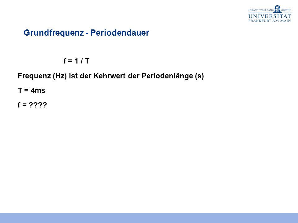 Grundfrequenz - Periodendauer f = 1 / T Frequenz (Hz) ist der Kehrwert der Periodenlänge (s) T = 4ms f = ????
