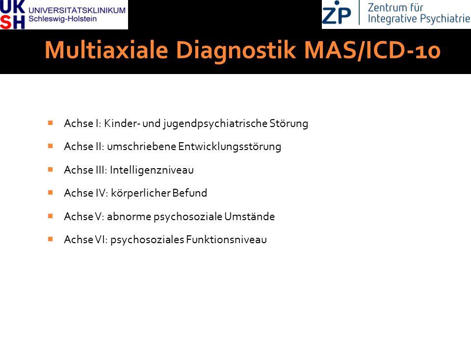 DGKJP Kongress 2013, Rostock Multiaxiale Diagnostik MAS/ICD-10  Achse I: Kinder- und jugendpsychiatrische Störung  Achse II: umschriebene Entwicklun