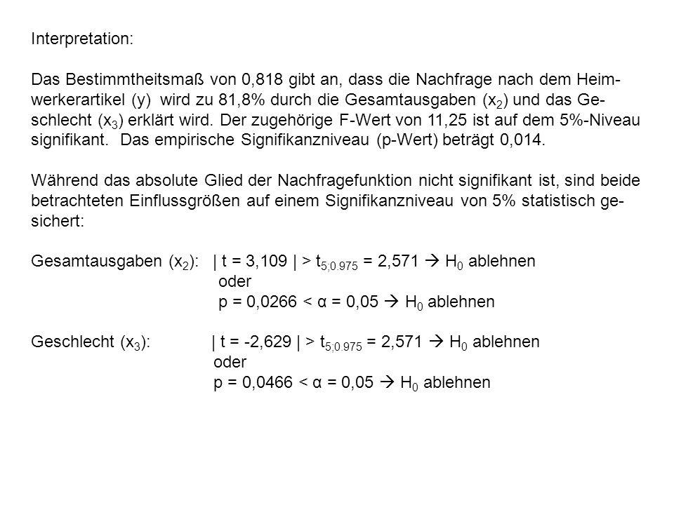 Interpretation: Das Bestimmtheitsmaß von 0,818 gibt an, dass die Nachfrage nach dem Heim- werkerartikel (y) wird zu 81,8% durch die Gesamtausgaben (x
