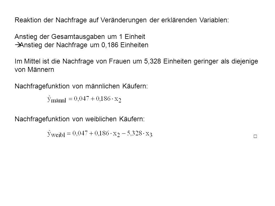 Reaktion der Nachfrage auf Veränderungen der erklärenden Variablen: Anstieg der Gesamtausgaben um 1 Einheit  Anstieg der Nachfrage um 0,186 Einheiten