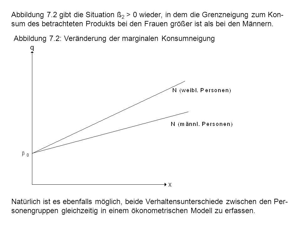 Abbildung 7.2 gibt die Situation ß 2 > 0 wieder, in dem die Grenzneigung zum Kon- sum des betrachteten Produkts bei den Frauen größer ist als bei den