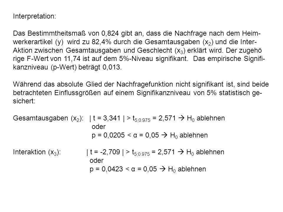 Interpretation: Das Bestimmtheitsmaß von 0,824 gibt an, dass die Nachfrage nach dem Heim- werkerartikel (y) wird zu 82,4% durch die Gesamtausgaben (x