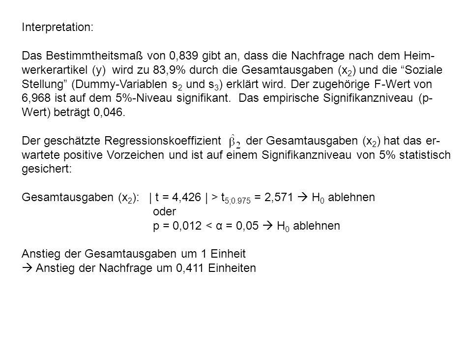 Interpretation: Das Bestimmtheitsmaß von 0,839 gibt an, dass die Nachfrage nach dem Heim- werkerartikel (y) wird zu 83,9% durch die Gesamtausgaben (x