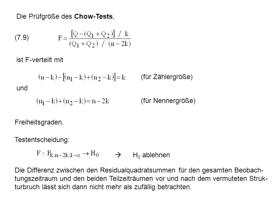 Die Prüfgröße des Chow-Tests, (7.9) ist F-verteilt mit und (für Zählergröße) (für Nennergröße) Freiheitsgraden. Testentscheidung:  H 0 ablehnen Die D
