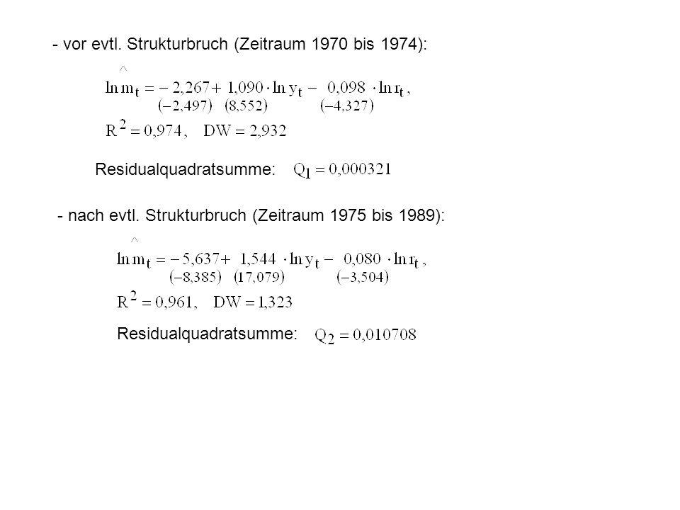 - vor evtl. Strukturbruch (Zeitraum 1970 bis 1974): - nach evtl. Strukturbruch (Zeitraum 1975 bis 1989): Residualquadratsumme: