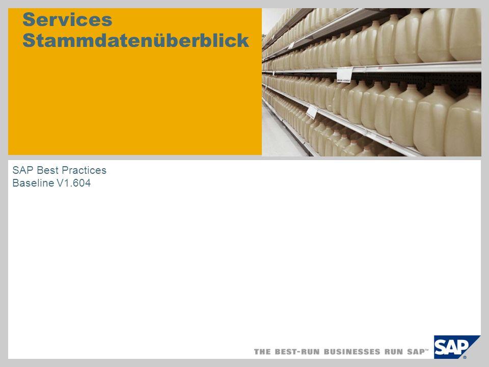 Produkthierarchie Logistik 00001 Top Level 00001B0001 Produkte A (Manufact./Trade) 00001B0002 Produkte B (Services) 00001B000100000001 Produkte A.01 (MTO) 00001B000100000002 Produkte A.02 (MTS) 00001B000100000003 Teile A.03 00001B000200000001 Produkte B.01 00001B000200000002 Produkte B.02 Schicht 1 Schicht 2 Schicht 3 Produkthierarchie Schicht 3 Produktgruppe Schicht 2 CO-PA SOP-Schnittstelle Alle Materialstammsätze zu Produkthierarchieebene 3 zugeordnet Diese Daten werden in BB 104 angelegt.