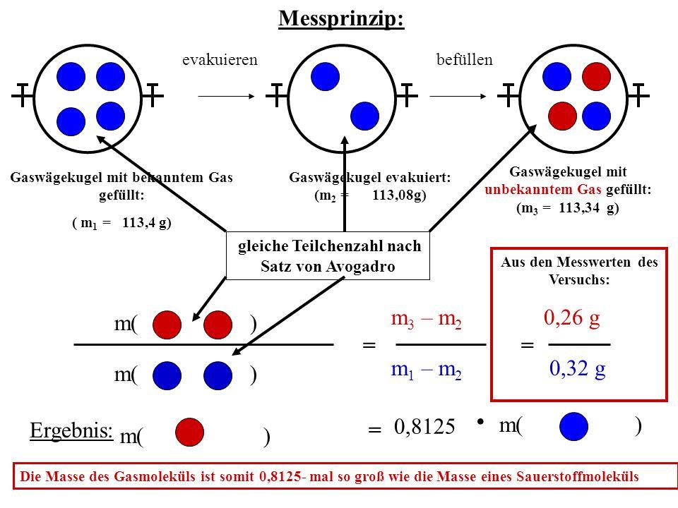 Hilfen für die Auswertung der Molekülmassenbestimmung: Bei Bedarf weiterklicken!!