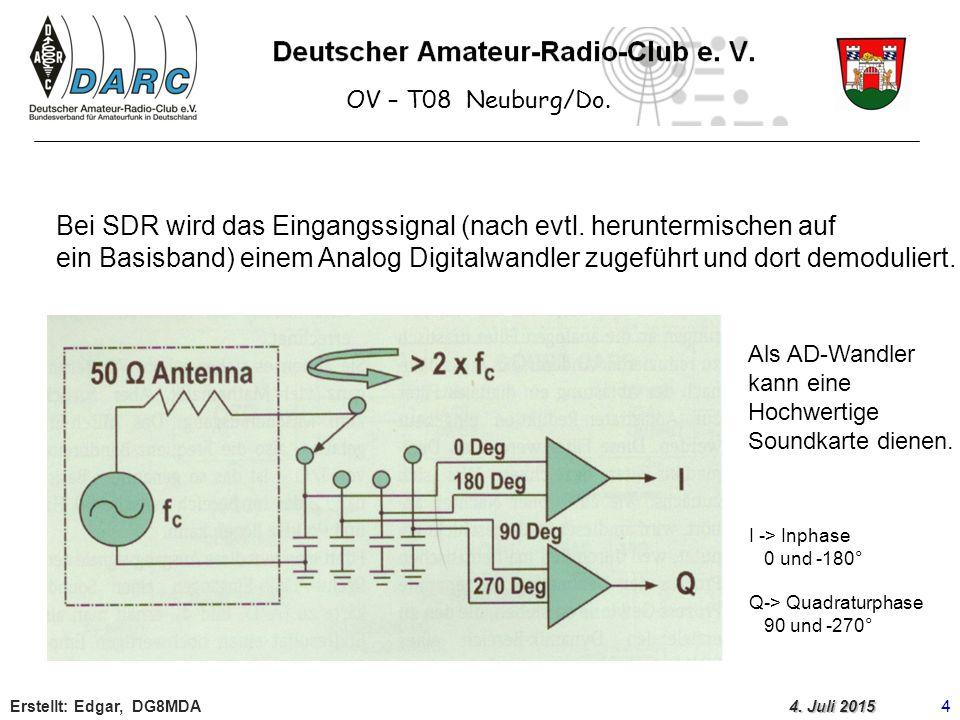 OV – T08 Neuburg/Do.Erstellt: Edgar, DG8MDA 5 4.
