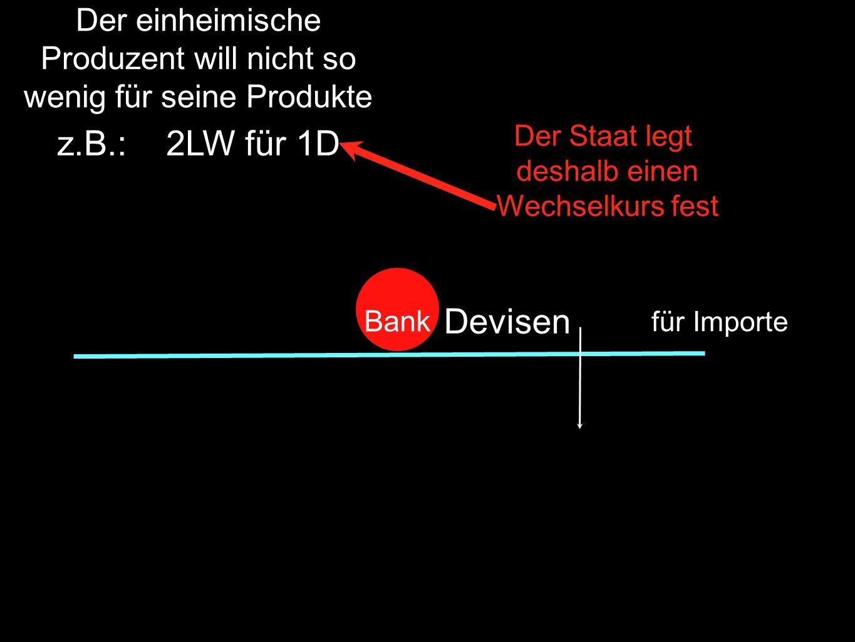 Devisen Bank für Importe z.B.: 2LW für 1D Der Staat legt deshalb einen Wechselkurs fest Der einheimische Produzent will nicht so wenig für seine Produkte