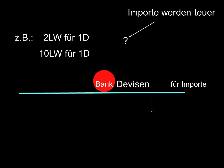 Devisen Bank für Importe z.B.: 2LW für 1D 10LW für 1D Importe werden teuer