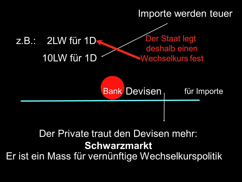 Devisen Bank für Importe z.B.: 2LW für 1D 10LW für 1D Importe werden teuer Der Staat legt deshalb einen Wechselkurs fest Der Private traut den Devisen mehr: Schwarzmarkt Er ist ein Mass für vernünftige Wechselkurspolitik