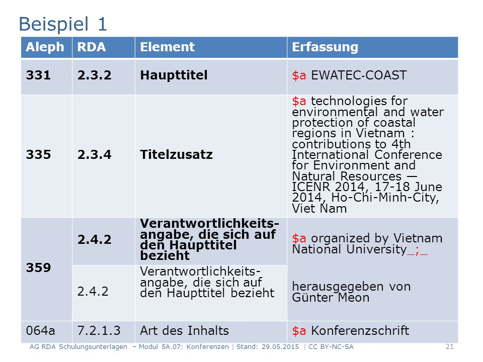 21 AlephRDAElementErfassung 3312.3.2Haupttitel $a EWATEC ‐ COAST 3352.3.4Titelzusatz $a technologies for environmental and water protection of coastal