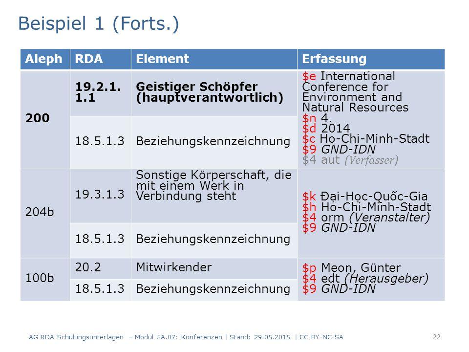 23 Beispiel 2 AG RDA Schulungsunterlagen – Modul 5A.07: Konferenzen | Stand: 29.05.2015 | CC BY-NC-SA