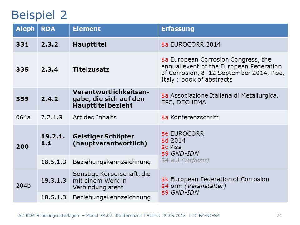 25 Beispiel 3 AG RDA Schulungsunterlagen – Modul 5A.07: Konferenzen | Stand: 29.05.2015 | CC BY-NC-SA