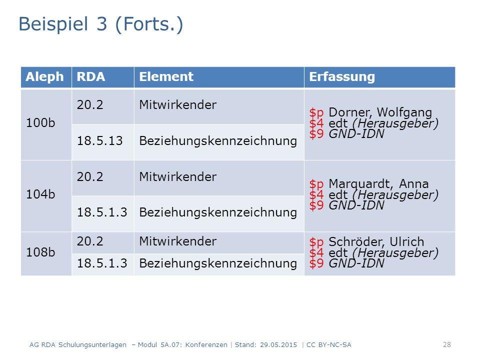 29 Beispiel 4 AG RDA Schulungsunterlagen – Modul 5A.07: Konferenzen | Stand: 29.05.2015 | CC BY-NC-SA Umschlag Titelseite