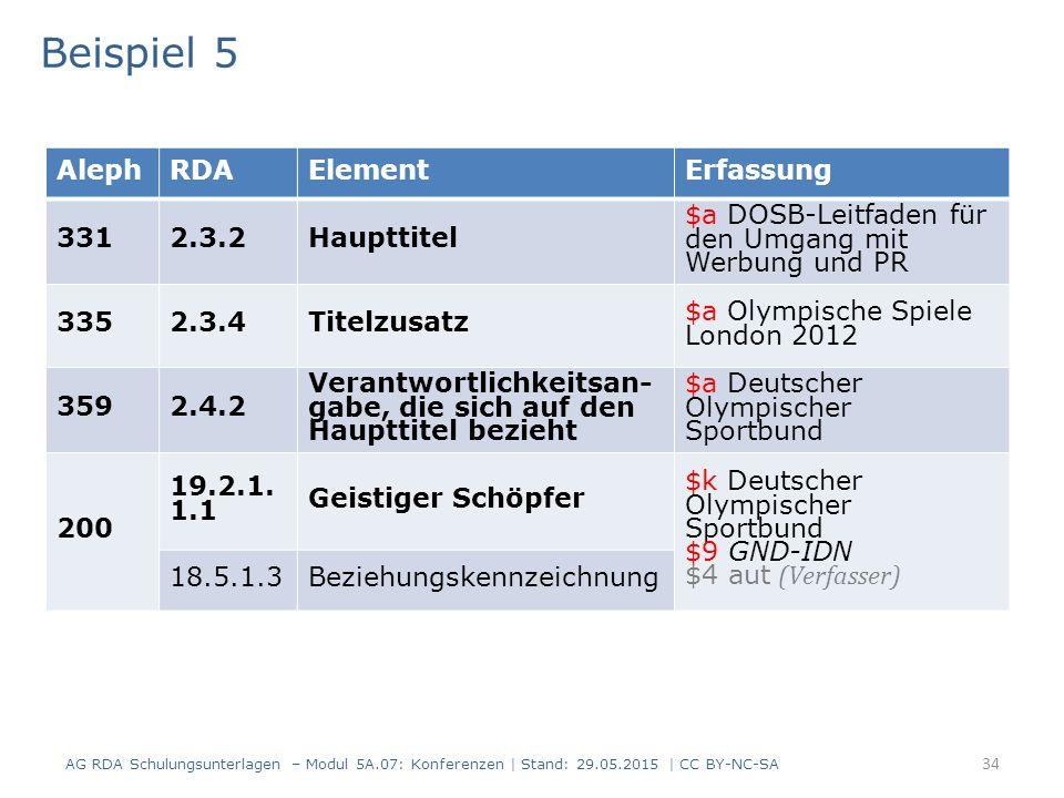 35 Beispiel 6 AG RDA Schulungsunterlagen – Modul 5A.07: Konferenzen | Stand: 29.05.2015 | CC BY-NC-SA
