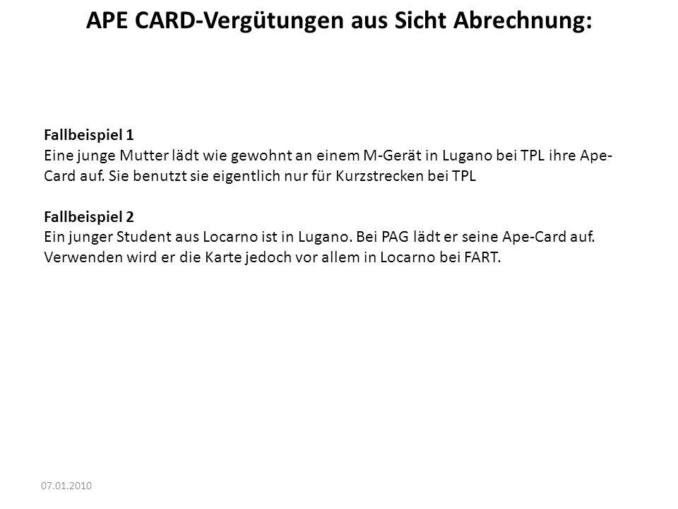 07.01.2010 APE CARD-Vergütungen aus Sicht Abrechnung: Fallbeispiel 1 Eine junge Mutter lädt wie gewohnt an einem M-Gerät in Lugano bei TPL ihre Ape- C