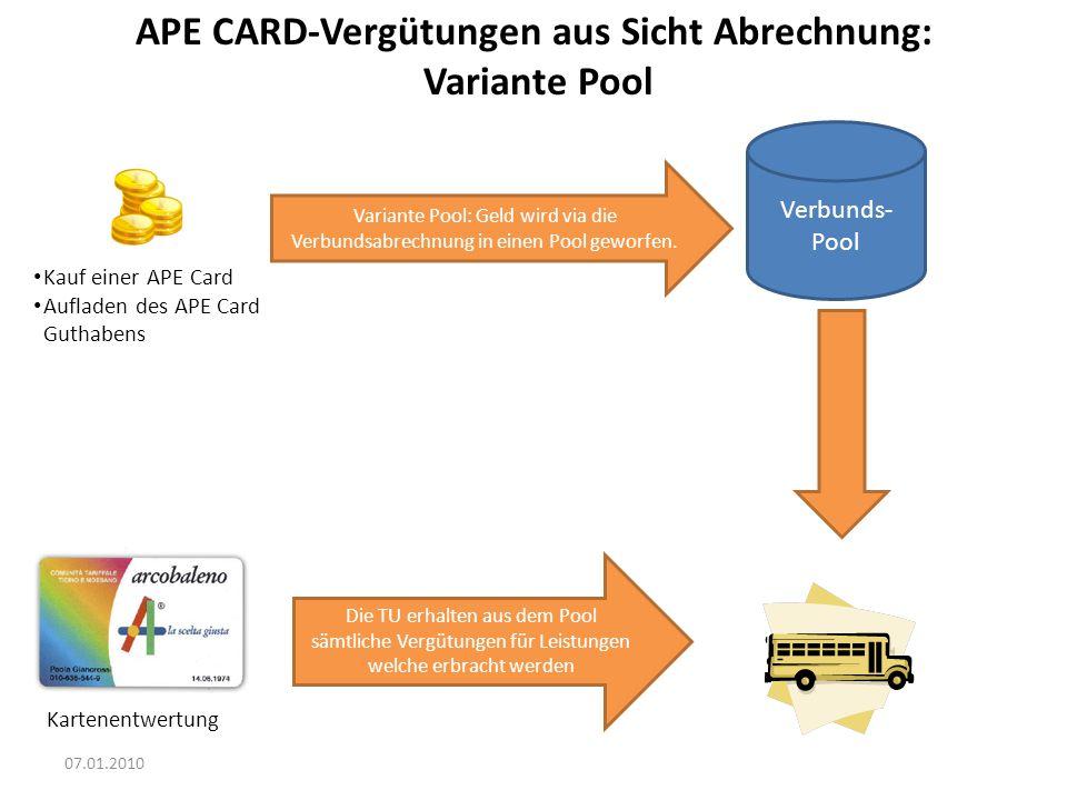 07.01.2010 Verbunds- Pool Kauf einer APE Card Aufladen des APE Card Guthabens Kartenentwertung Variante Pool: Geld wird via die Verbundsabrechnung in einen Pool geworfen.