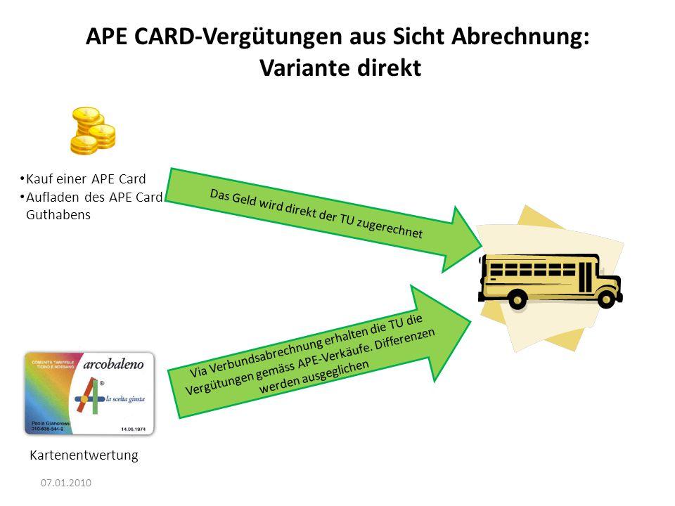 07.01.2010 Kauf einer APE Card Aufladen des APE Card Guthabens Das Geld wird direkt der TU zugerechnet Via Verbundsabrechnung erhalten die TU die Vergütungen gemäss APE-Verkäufe.
