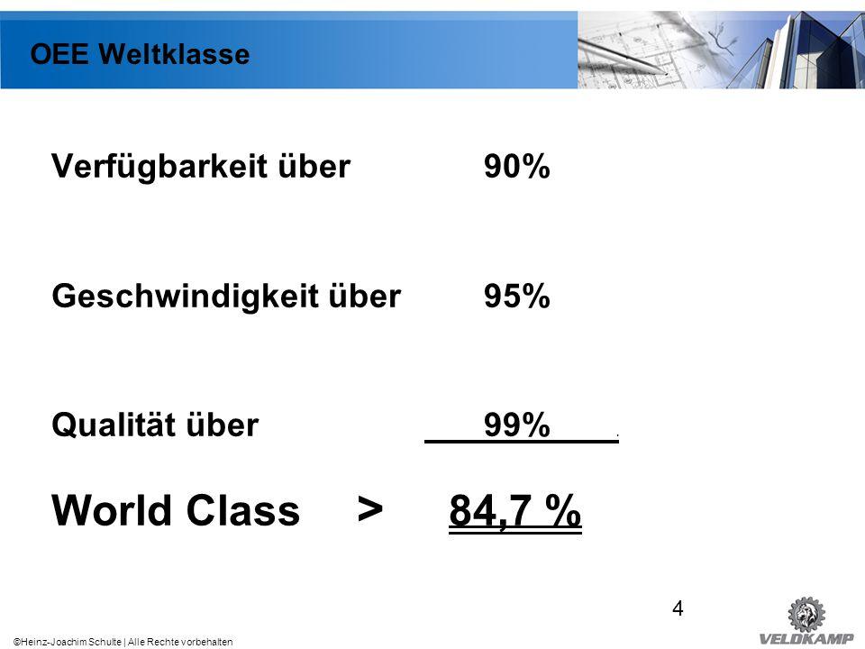 ©Heinz-Joachim Schulte | Alle Rechte vorbehalten Weitere Infos www.hjs-produktionsoptimierung.de info@hjschulte.eu Produktivitäts-Coach Heinz-Joachim Schulte Heinenbusch 42 53804 Much Tel.: 02245/600601