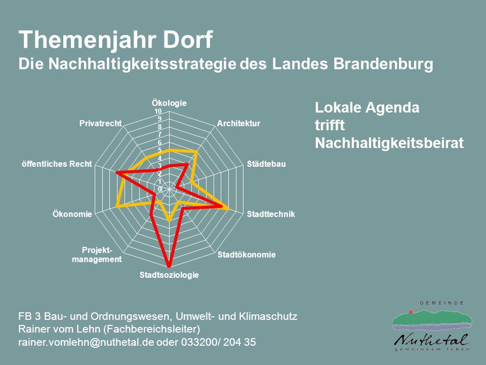 Themenjahr Dorf Die Nachhaltigkeitsstrategie des Landes Brandenburg Lokale Agenda trifft Nachhaltigkeitsbeirat FB 3 Bau- und Ordnungswesen, Umwelt- un