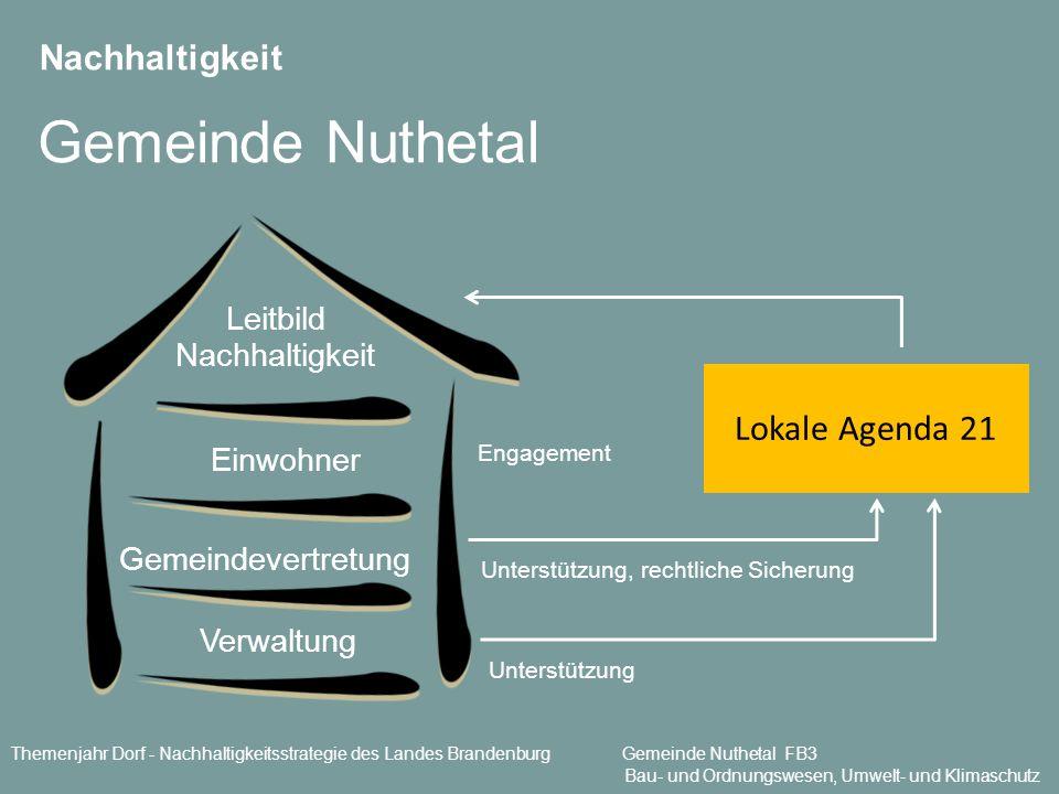 Nachhaltigkeit Gemeinde Nuthetal Verwaltung Gemeindevertretung Einwohner Leitbild Nachhaltigkeit Lokale Agenda 21 Engagement Unterstützung, rechtliche