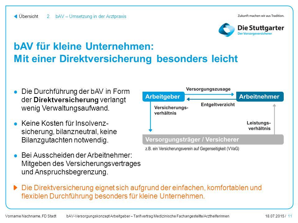 bAV-Versorgungskonzept Arbeitgeber – Tarifvertrag Medizinische Fachangestellte/Arzthelferinnen18.07.2015 / 11 Vorname Nachname, FD Stadt Übersicht bAV
