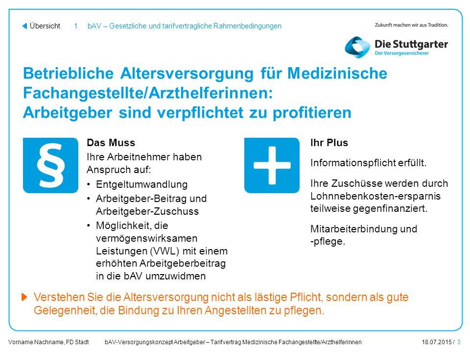 bAV-Versorgungskonzept Arbeitgeber – Tarifvertrag Medizinische Fachangestellte/Arzthelferinnen18.07.2015 / 3 Vorname Nachname, FD Stadt Übersicht Betr