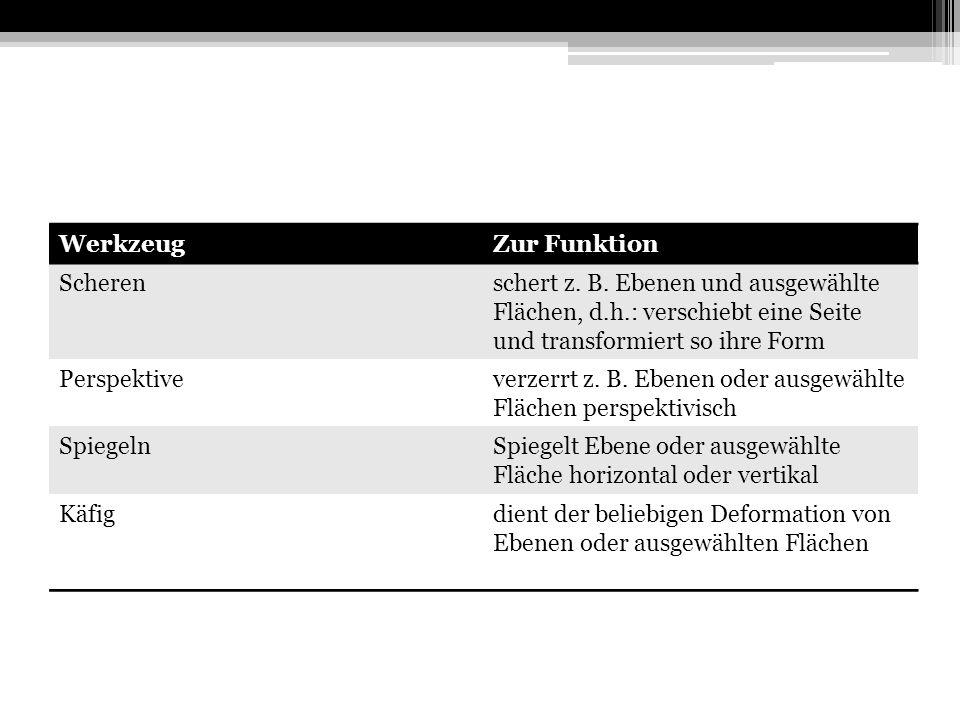 WerkzeugZur Funktion Scherenschert z. B.