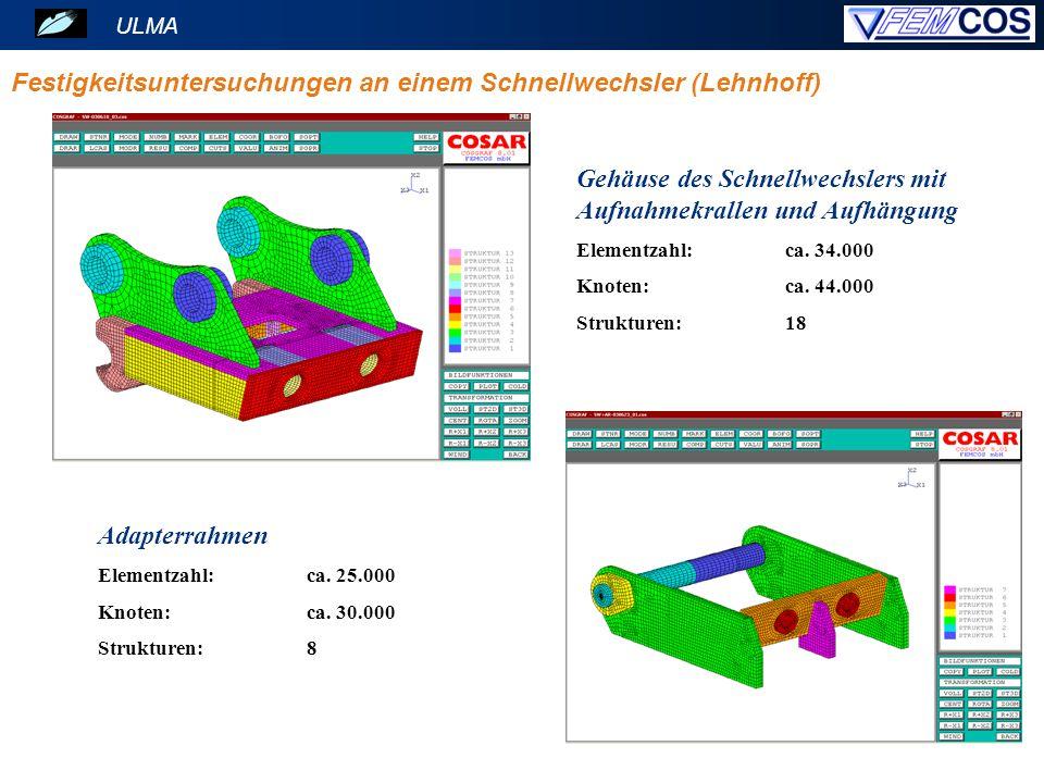 ULMA Gehäuse des Schnellwechslers mit Aufnahmekrallen und Aufhängung Elementzahl:ca. 34.000 Knoten:ca. 44.000 Strukturen:18 Adapterrahmen Elementzahl: