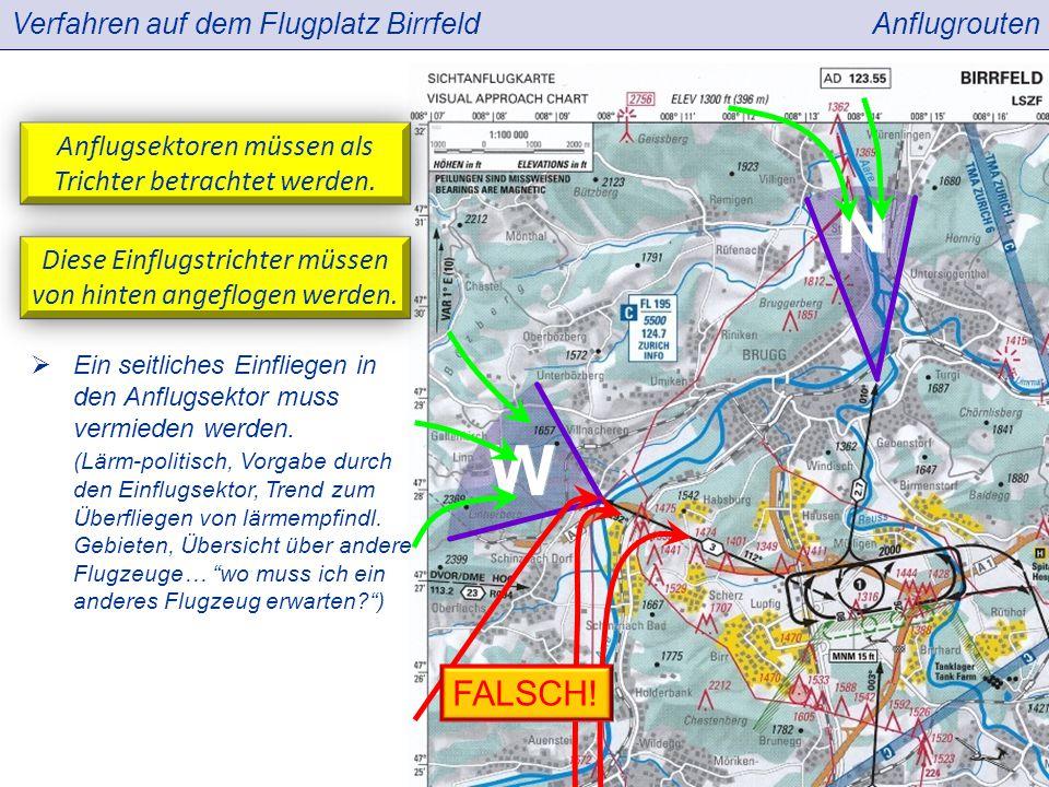 Verfahren auf dem Flugplatz BirrfeldAnflugrouten  Ein seitliches Einfliegen in den Anflugsektor muss vermieden werden.