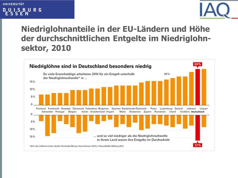 Niedriglohnanteile in der EU-Ländern und Höhe der durchschnittlichen Entgelte im Niedriglohn- sektor, 2010