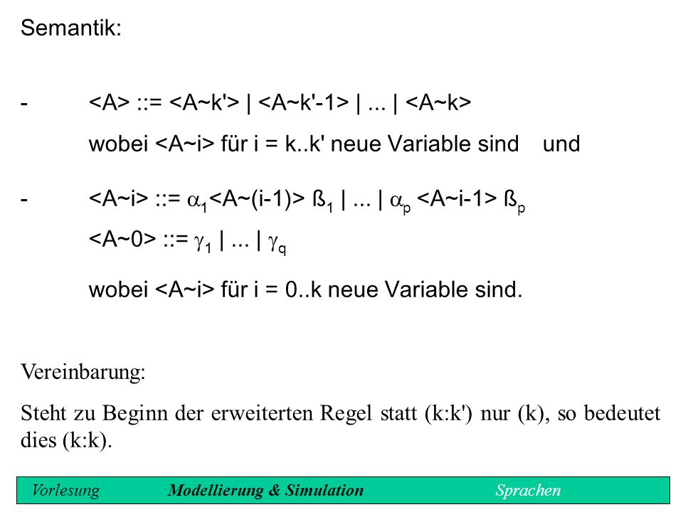 Beispiel: Gegeben seien die folgenden Regeln: (2) ::= a | b ::= ::= | diese Regeln bedeuten bezüglich der festgelegten Interpretation: ::= ::= a | b ::= ::= | Mögliche Ableitung:   a  aa  aa  aa ...
