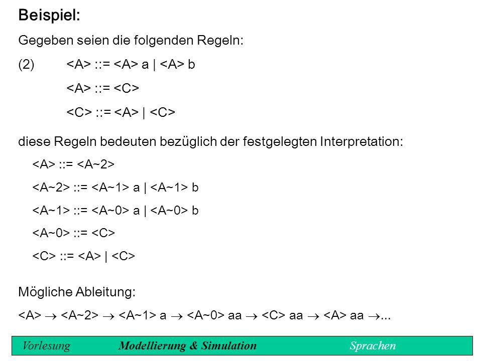2.Erweiterung des Backus-Systems Sei p,p ,q,q  IN + und gelte p/q  p /q .
