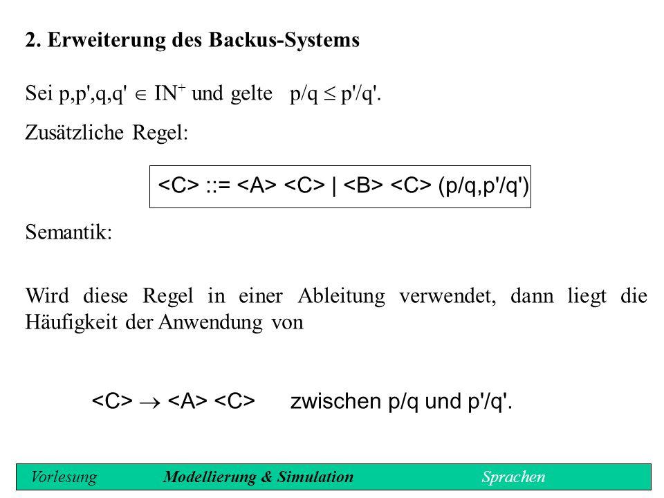 Beispiel: Sequenzierung  Identifikation der charakteristischen Nukleotidsequenz (naïve): GC-reiche Sequenz gefolgt von einer AT-reichen Sequenz und der Pribnow-Box Spezifikation der Nukleotidsequenz: G(Promotor) = ( { Promotor, AT_P, GC_P, AT, GC }, { A, T, G, C, Sequenz, Pribnow-Box }, R, Promotor) mit R: Vorlesung Modellierung & Simulation Sprachen