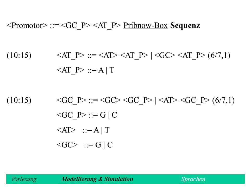 Anwendungsbeispiel: Komplexität von Organismen Definition: Wert einer Regel Der Wert einer Regel ist durch die Multiplikation des Wiederholungs- parameters (1, wenn kein Wert spezifiziert ist) mit der Anzahl der Substrings der rechten Seite der Regel gegeben.