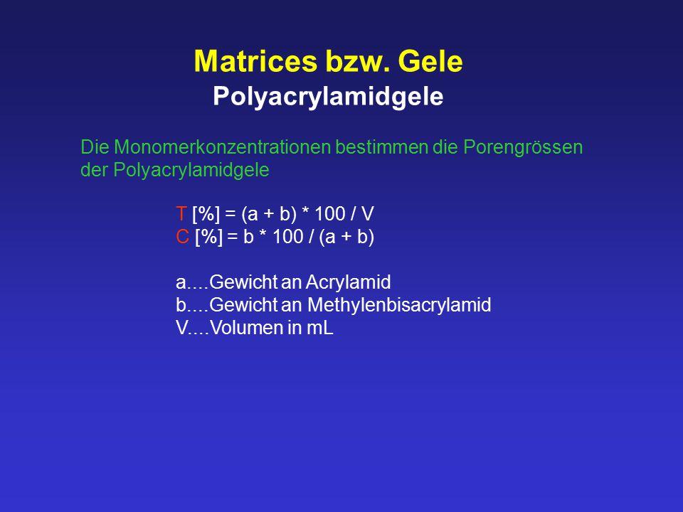 Die Monomerkonzentrationen bestimmen die Porengrössen der Polyacrylamidgele Matrices bzw. Gele Polyacrylamidgele T [%] = (a + b) * 100 / V C [%] = b *