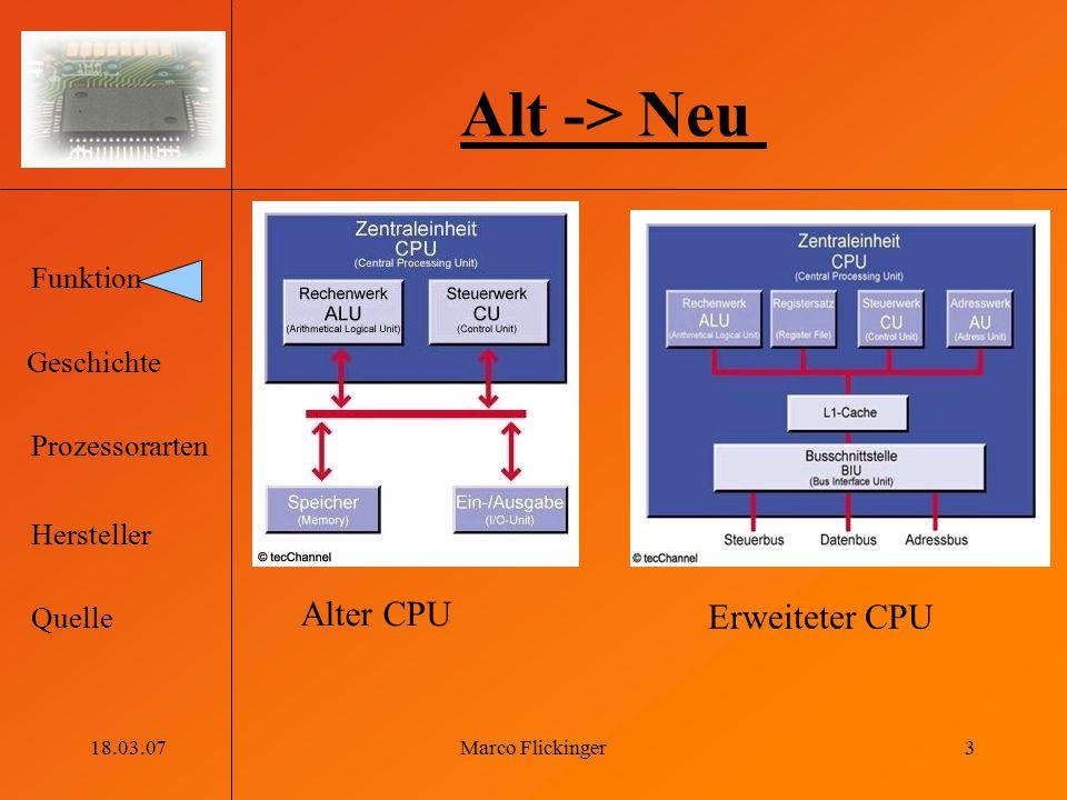 Geschichte Funktion Prozessorarten Hersteller Quelle 18.03.07Marco Flickinger4  1.