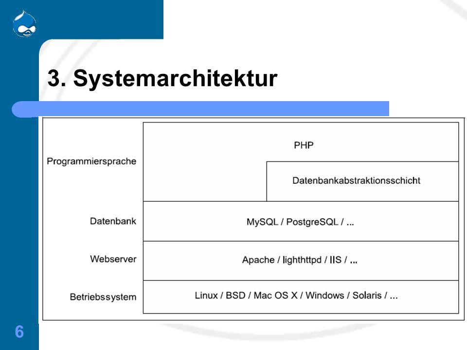 6 3. Systemarchitektur