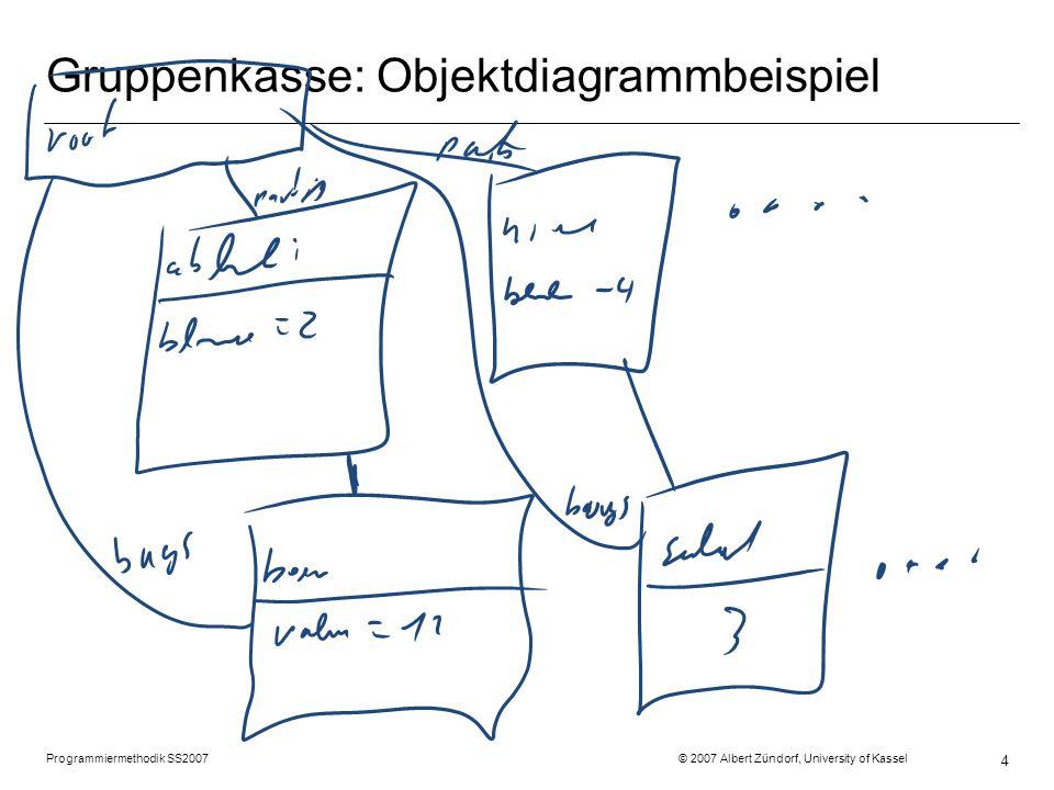 4 Gruppenkasse: Objektdiagrammbeispiel