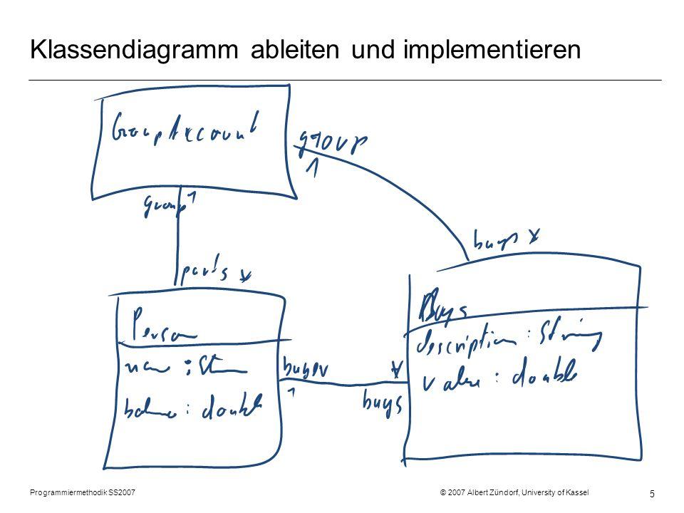 Programmiermethodik SS2007 © 2007 Albert Zündorf, University of Kassel 5 Klassendiagramm ableiten und implementieren