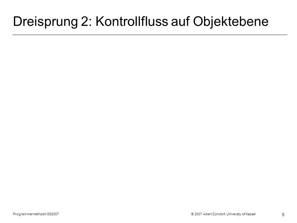 Programmiermethodik SS2007 © 2007 Albert Zündorf, University of Kassel 8 Dreisprung 2: Kontrollfluss auf Objektebene