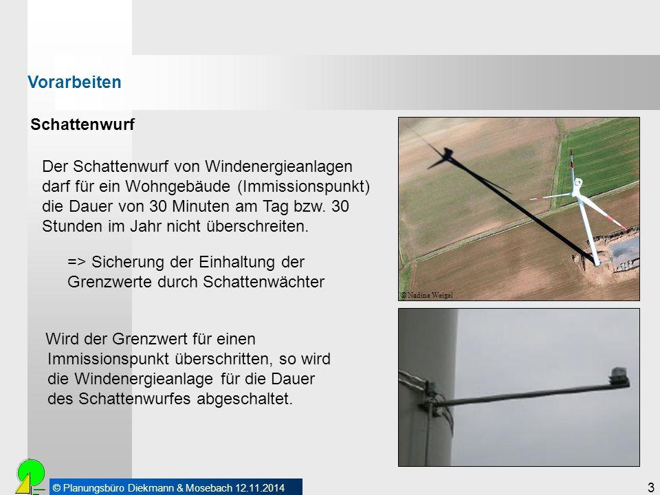© Planungsbüro Diekmann & Mosebach 12.11.2014 Schattenwurf Vorarbeiten Isolinie der Zusatzbelastung durch Schattenwurf.