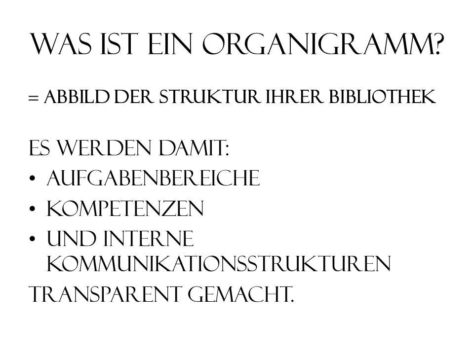 Was ist ein Organigramm? = Abbild der Struktur Ihrer Bibliothek Es werden damit: Aufgabenbereiche Kompetenzen Und interne Kommunikationsstrukturen Tra