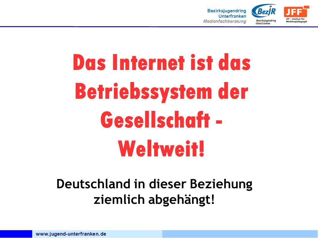 www.jugend-unterfranken.de Bezirksjugendring Unterfranken Medienfachberatung Vielen Dank für die Aufmerksamkeit und viel Erfolg bei der Medienarbeit.