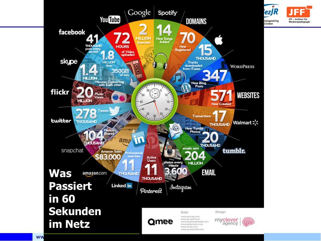 www.jugend-unterfranken.de Bezirksjugendring Unterfranken Medienfachberatung Kommunizieren - Öffentlichkeitsarbeit