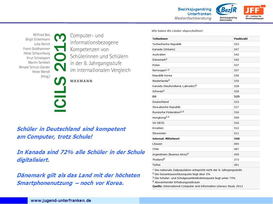 www.jugend-unterfranken.de Bezirksjugendring Unterfranken Medienfachberatung Schüler in Deutschland sind kompetent am Computer, trotz Schule! In Kanad