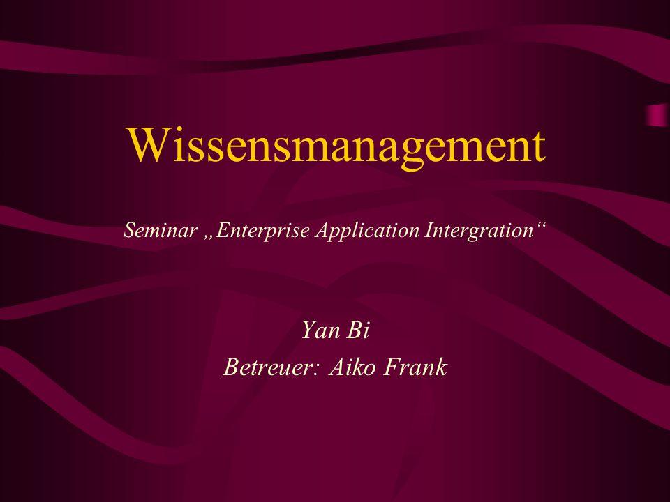 Wissensmanagement2 Übersicht Was ist Wissensmanagement Komponenten des Wissensmanagements Verwirklichung Architektur von WM-Systemen Wirtschaftliche Bewertung Praxisbeispiel Zusammenfassung