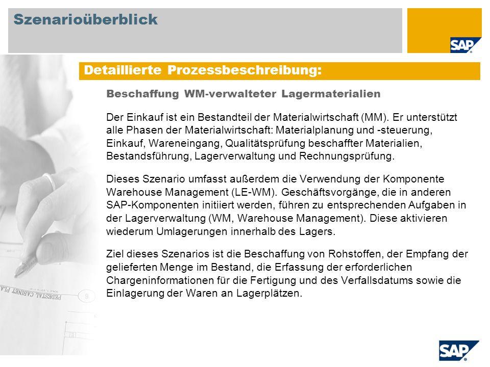 Ablaufdiagramm Einkaufsleiter Einkäufer Kredi- toren Lager- mitarbeiter Bestellungs - genehmigu ng erforderlich .
